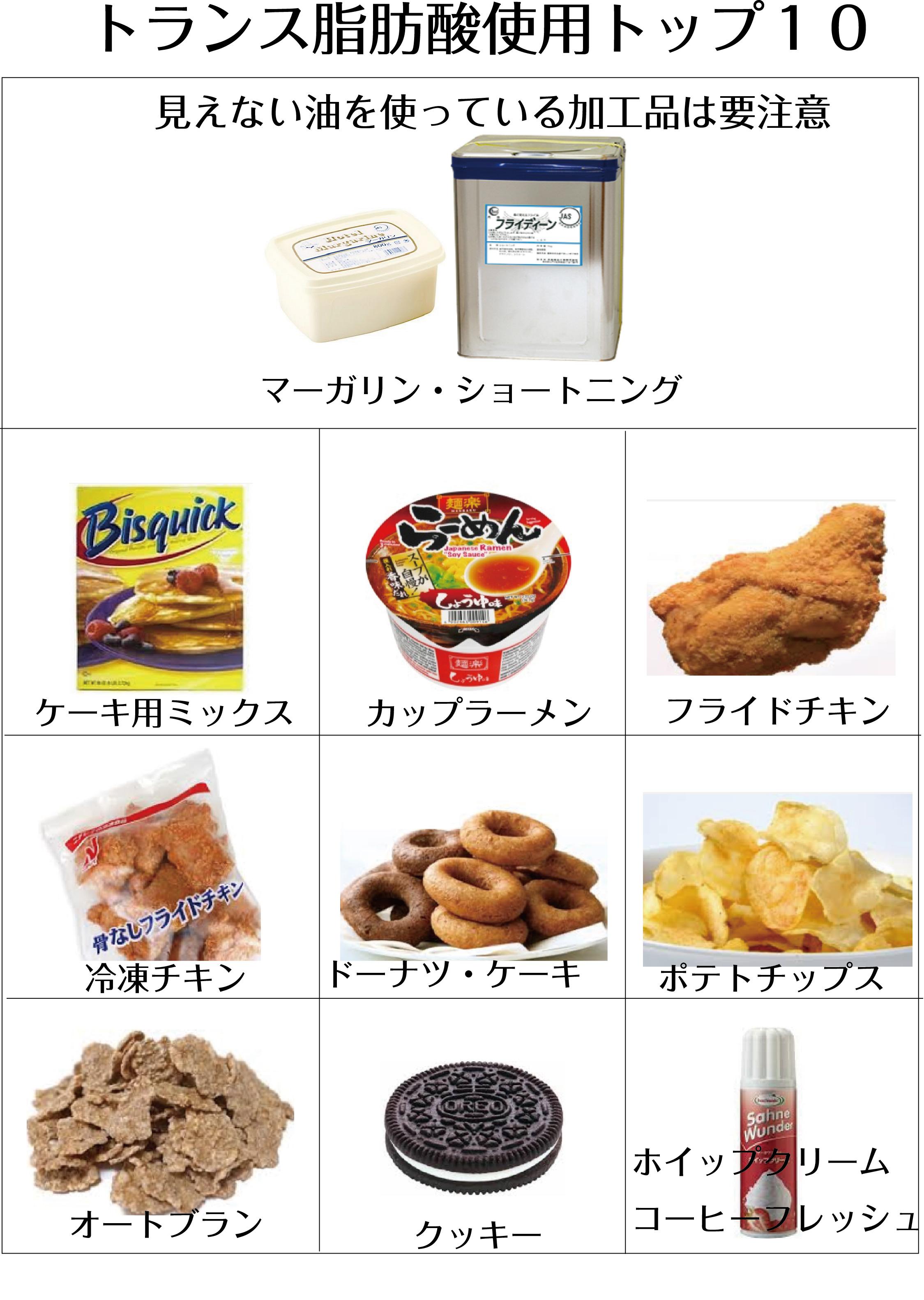 トランス脂肪酸10