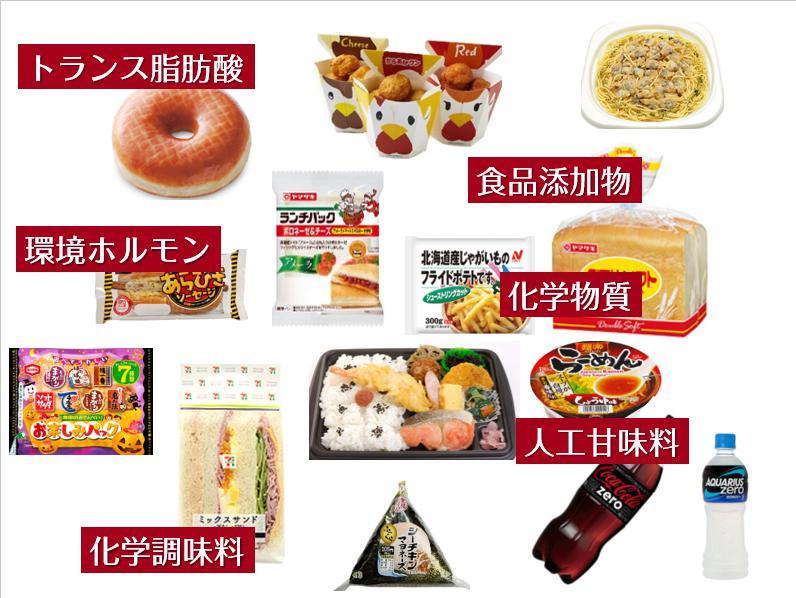 スーパー加工食品